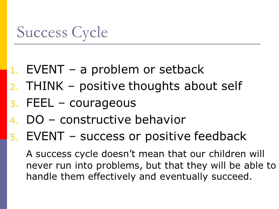 Success Cycle EVENT – a problem or setback