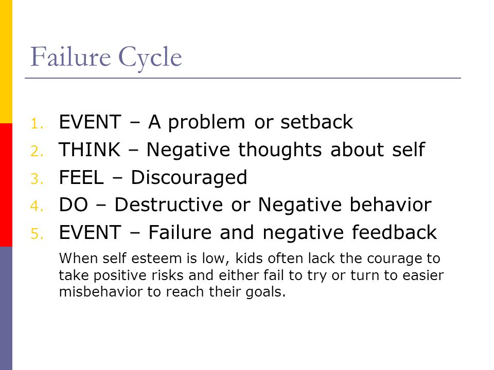 Failure Cycle EVENT – A problem or setback