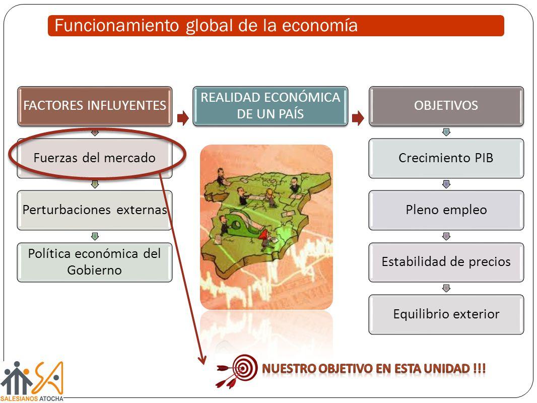 Funcionamiento global de la economía