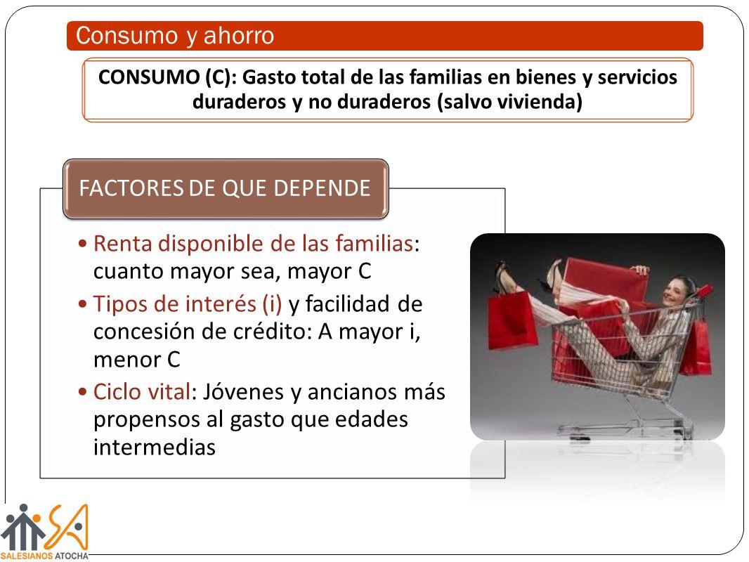 Consumo y ahorro CONSUMO (C): Gasto total de las familias en bienes y servicios duraderos y no duraderos (salvo vivienda)