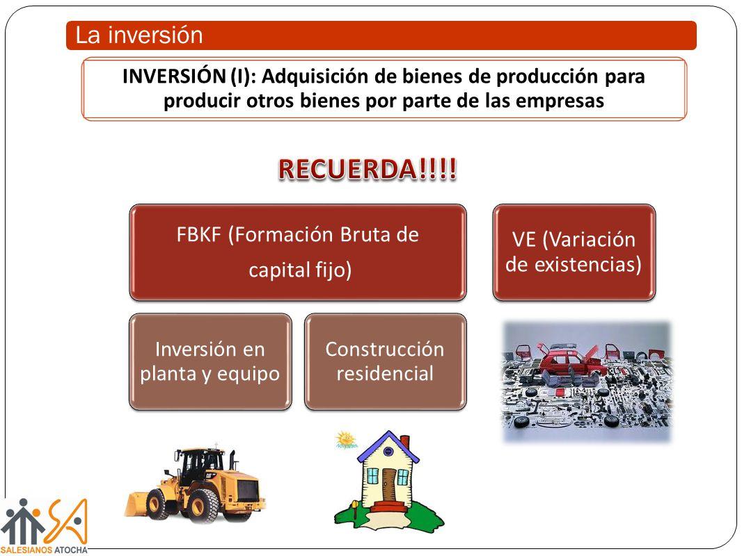 La inversión INVERSIÓN (I): Adquisición de bienes de producción para producir otros bienes por parte de las empresas.