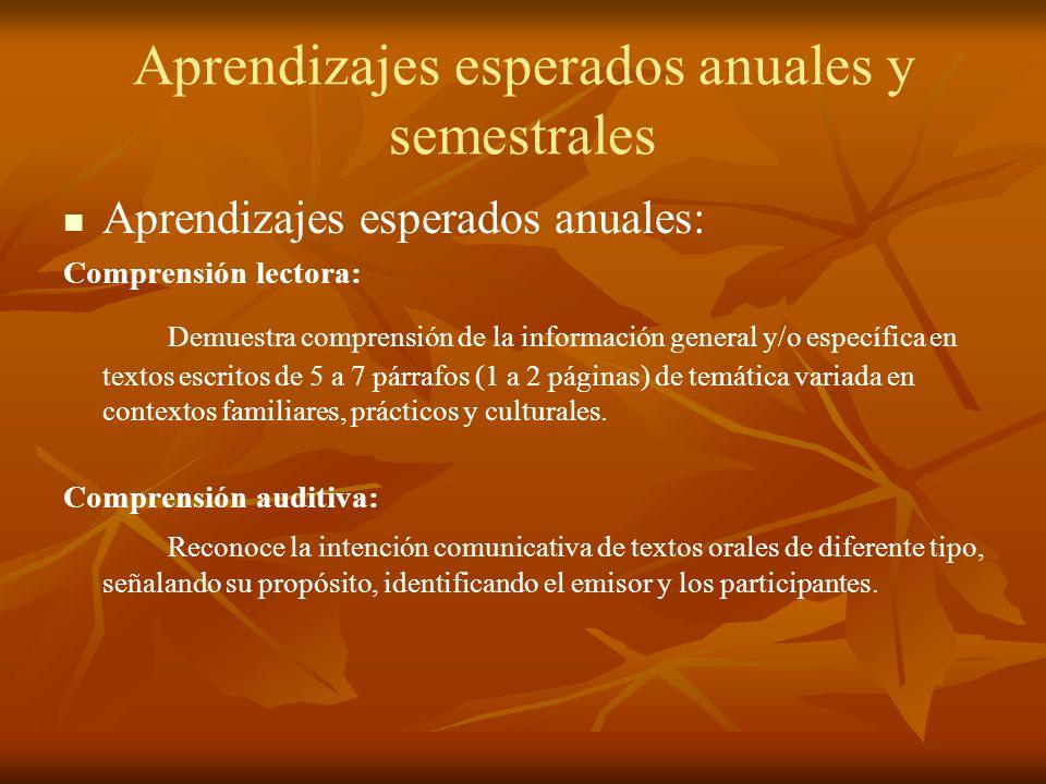 Aprendizajes esperados anuales y semestrales