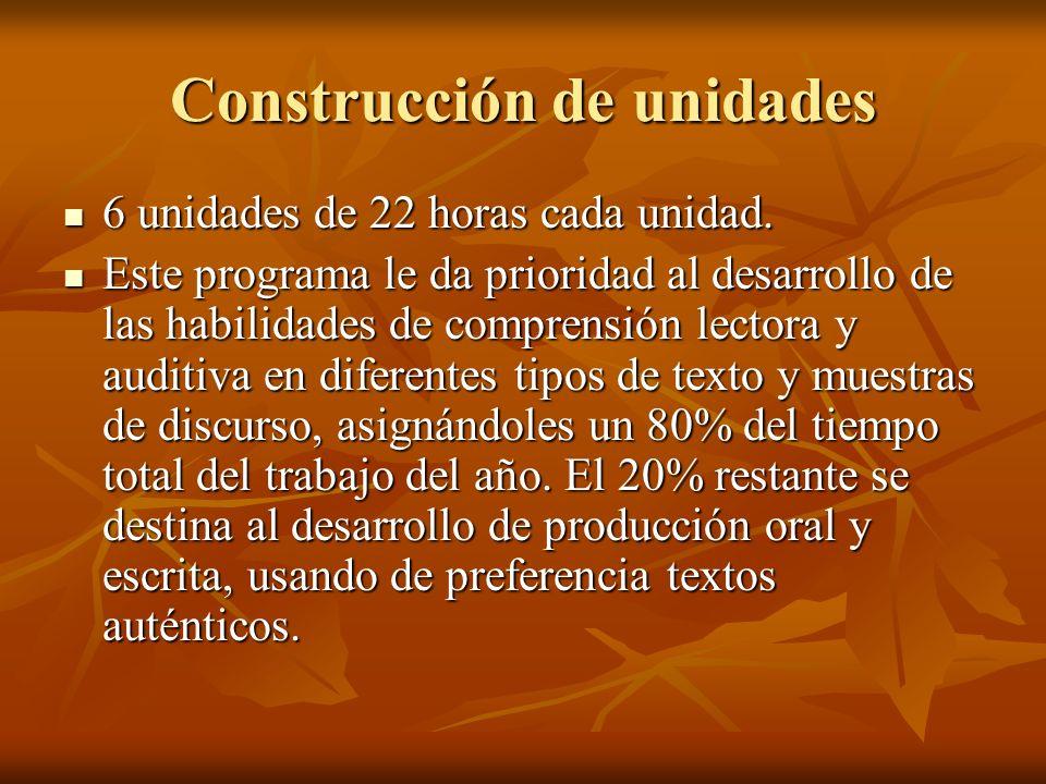 Construcción de unidades