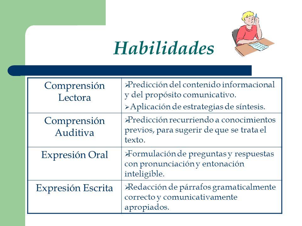 Habilidades Comprensión Lectora Comprensión Auditiva Expresión Oral