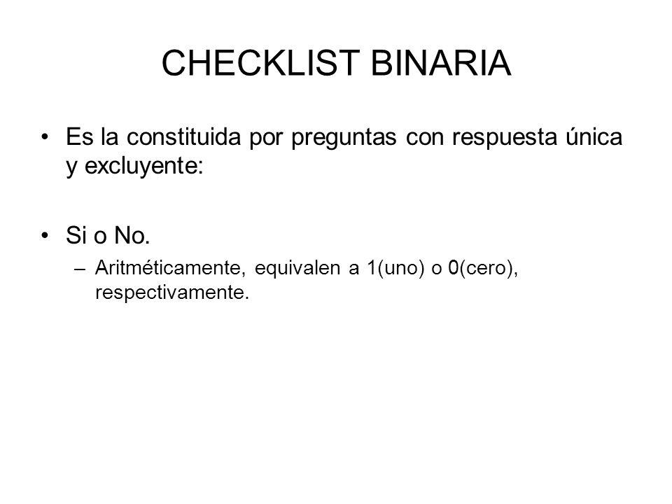 CHECKLIST BINARIA Es la constituida por preguntas con respuesta única y excluyente: Si o No.