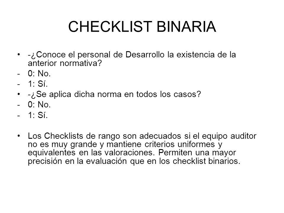 CHECKLIST BINARIA -¿Conoce el personal de Desarrollo la existencia de la anterior normativa 0: No.