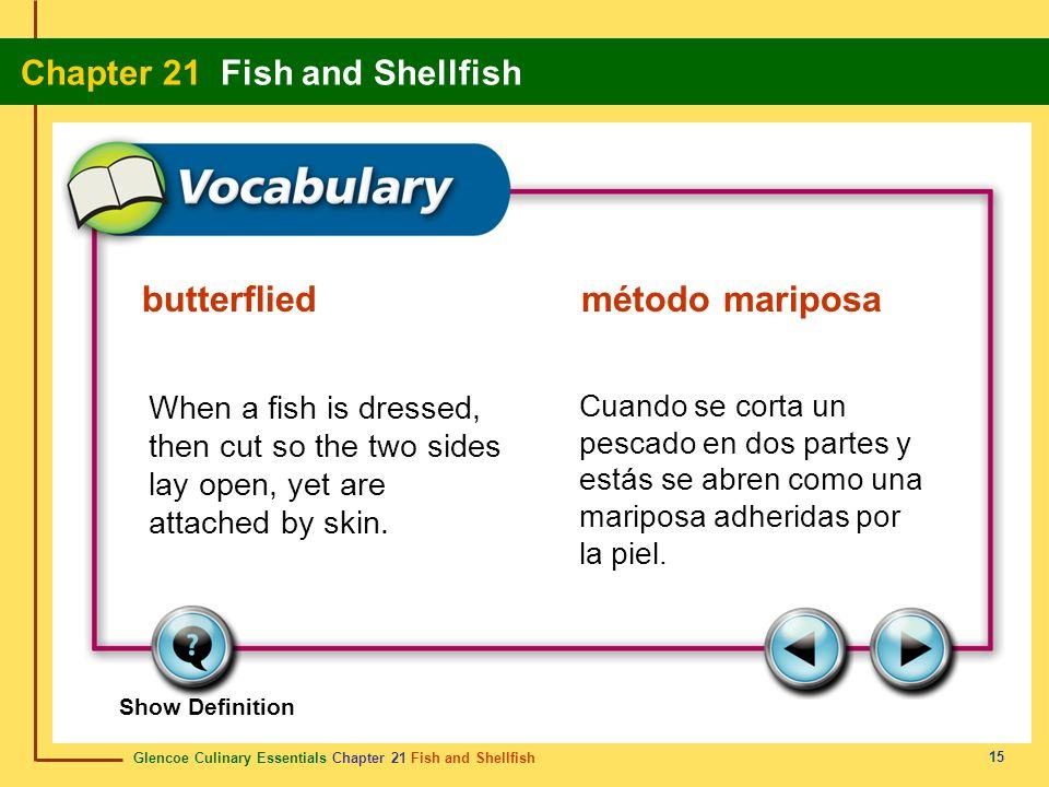 butterflied método mariposa