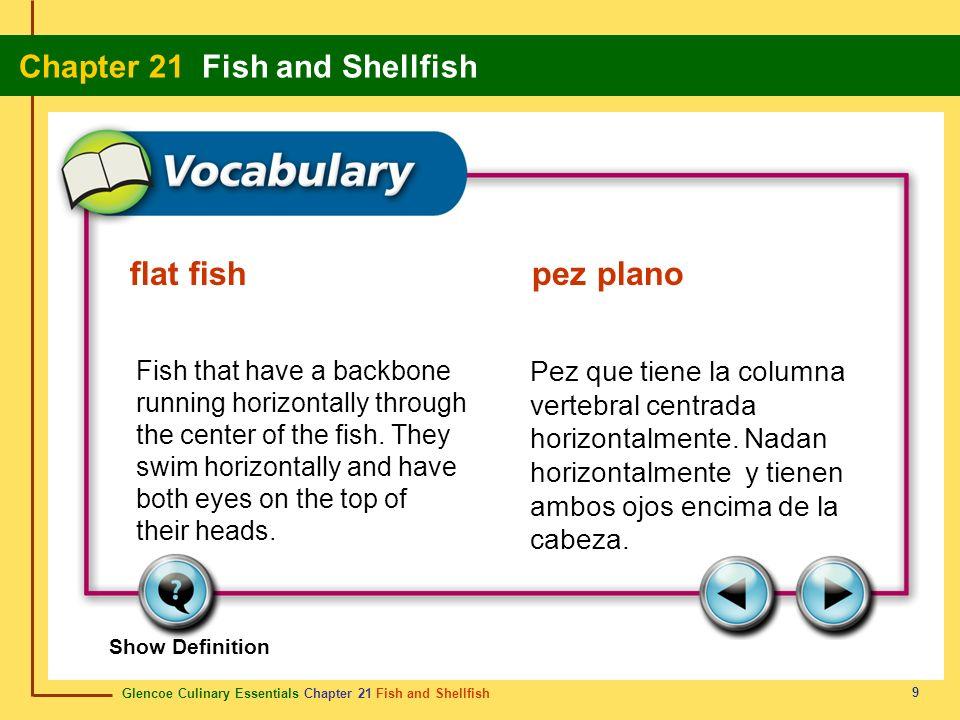 flat fish pez plano