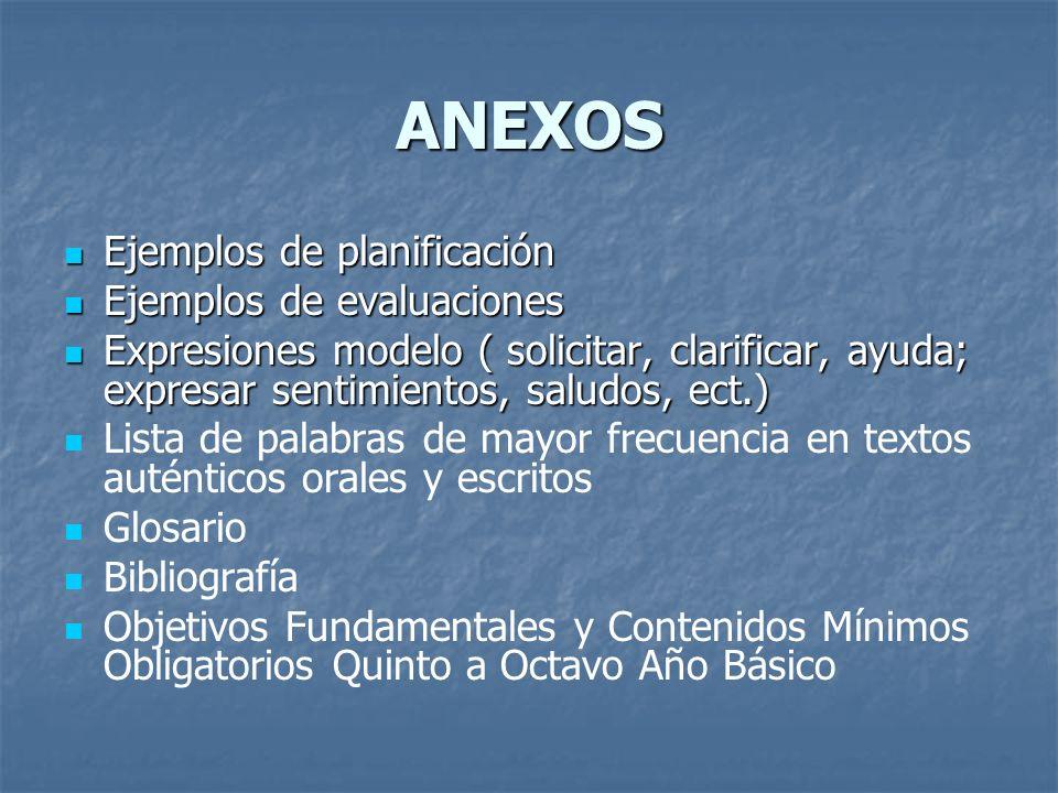 ANEXOS Ejemplos de planificación Ejemplos de evaluaciones
