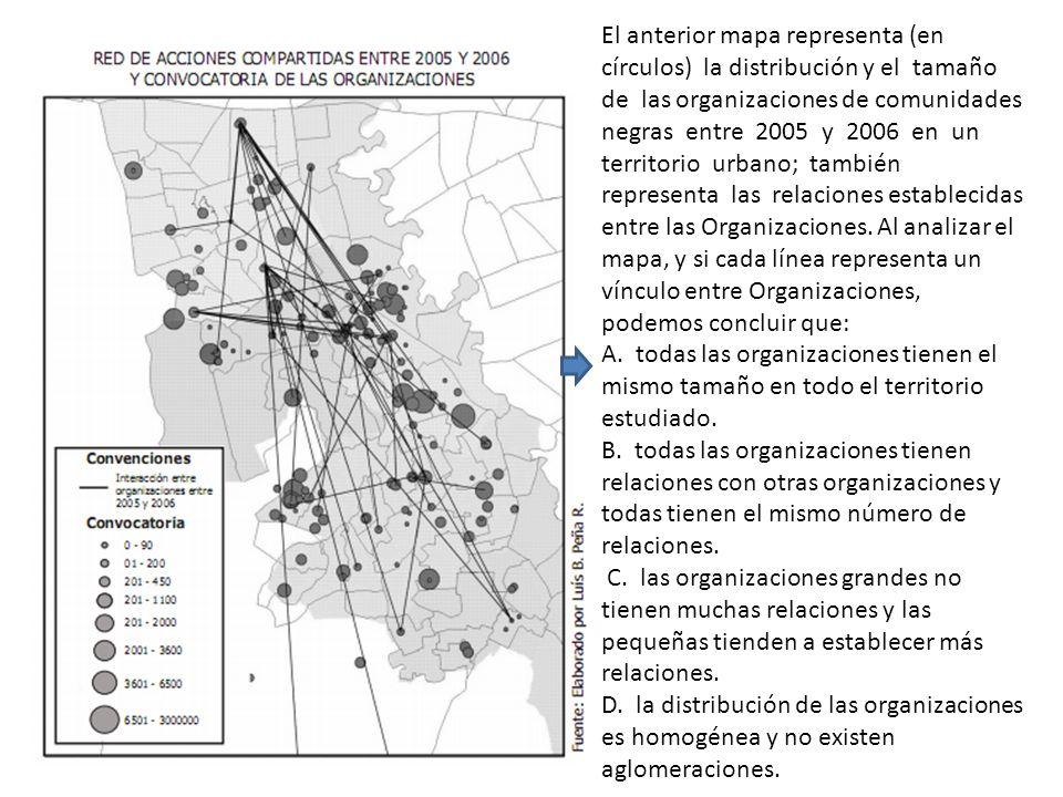 El anterior mapa representa (en círculos) la distribución y el tamaño de las organizaciones de comunidades negras entre 2005 y 2006 en un territorio urbano; también representa las relaciones establecidas entre las Organizaciones. Al analizar el mapa, y si cada línea representa un vínculo entre Organizaciones, podemos concluir que: