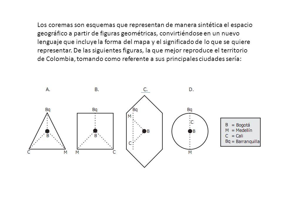 Los coremas son esquemas que representan de manera sintética el espacio geográfico a partir de figuras geométricas, convirtiéndose en un nuevo lenguaje que incluye la forma del mapa y el significado de lo que se quiere representar. De las siguientes figuras, la que mejor reproduce el territorio
