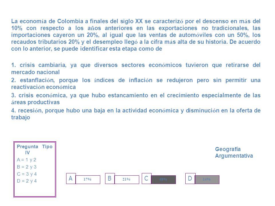 La economía de Colombia a finales del siglo XX se caracterizó por el descenso en más del 10% con respecto a los años anteriores en las exportaciones no tradicionales, las importaciones cayeron un 20%, al igual que las ventas de automóviles con un 50%, los recaudos tributarios 20% y el desempleo llegó a la cifra más alta de su historia. De acuerdo con lo anterior, se puede identificar esta etapa como de