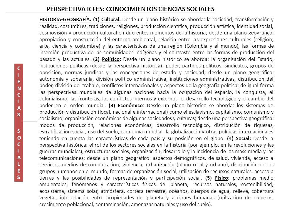 PERSPECTIVA ICFES: CONOCIMIENTOS CIENCIAS SOCIALES
