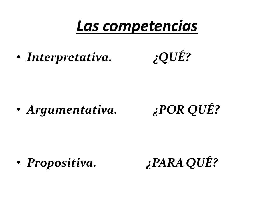 Las competencias Interpretativa. ¿QUÉ Argumentativa. ¿POR QUÉ