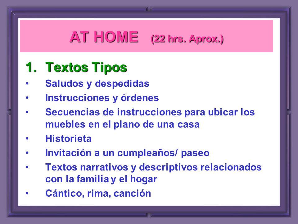 AT HOME (22 hrs. Aprox.) Textos Tipos Saludos y despedidas