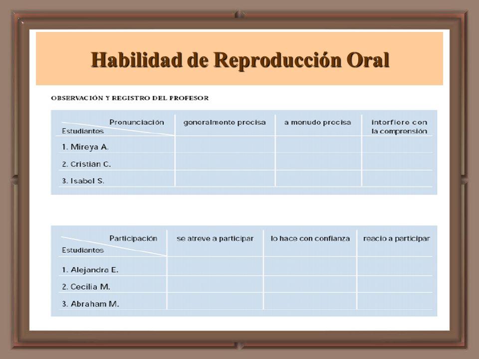 Habilidad de Reproducción Oral