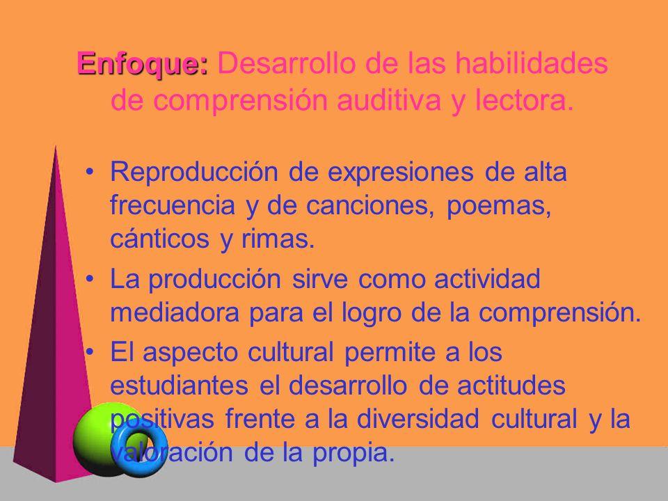 Enfoque: Desarrollo de las habilidades de comprensión auditiva y lectora.