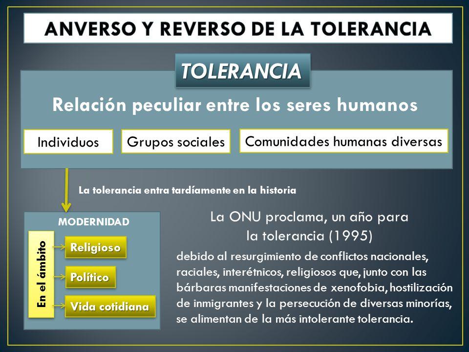 ANVERSO Y REVERSO DE LA TOLERANCIA