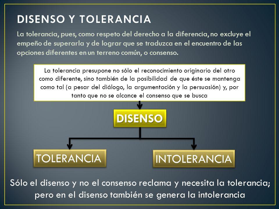 DISENSO Y TOLERANCIA DISENSO TOLERANCIA INTOLERANCIA