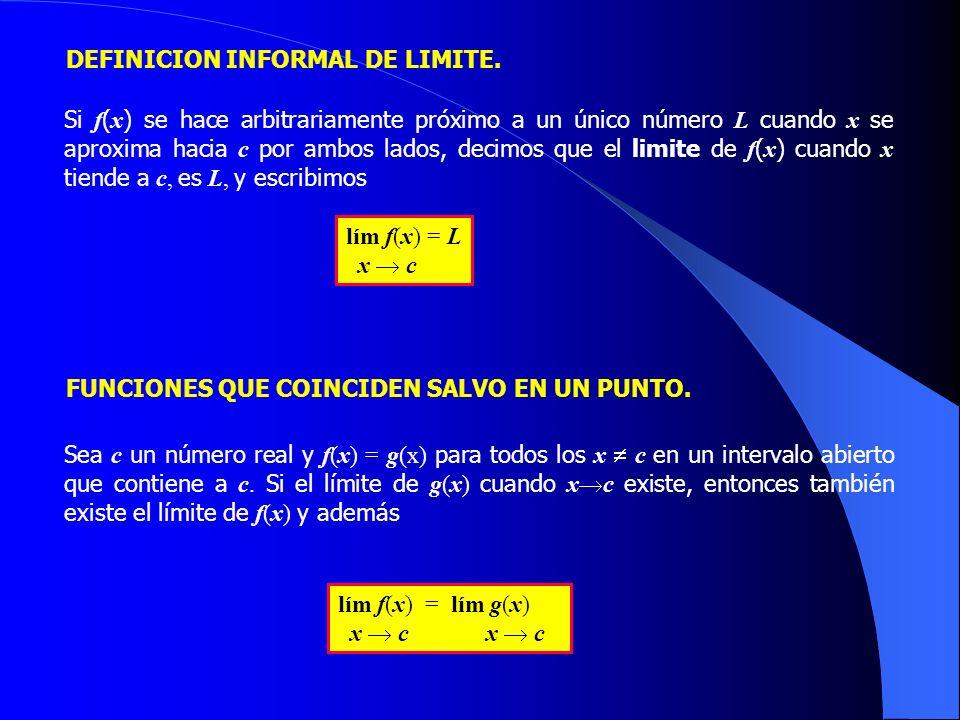 DEFINICION INFORMAL DE LIMITE.