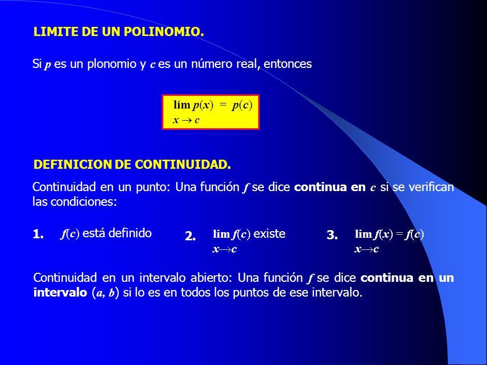 LIMITE DE UN POLINOMIO. Si p es un plonomio y c es un número real, entonces. lím p(x) = p(c) x  c.