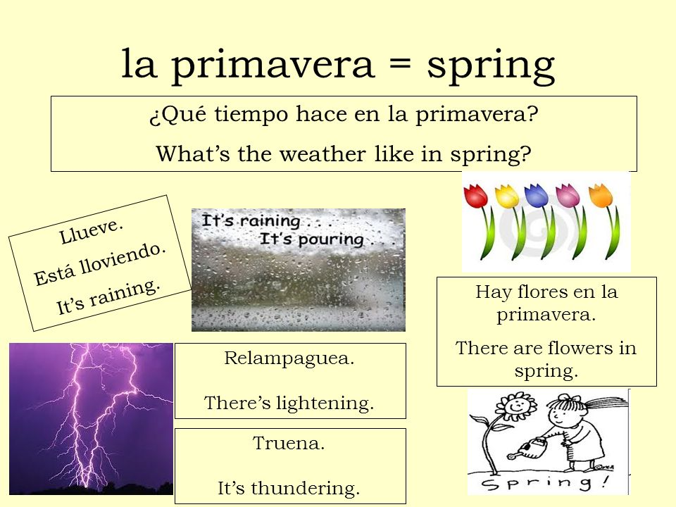 la primavera = spring ¿Qué tiempo hace en la primavera