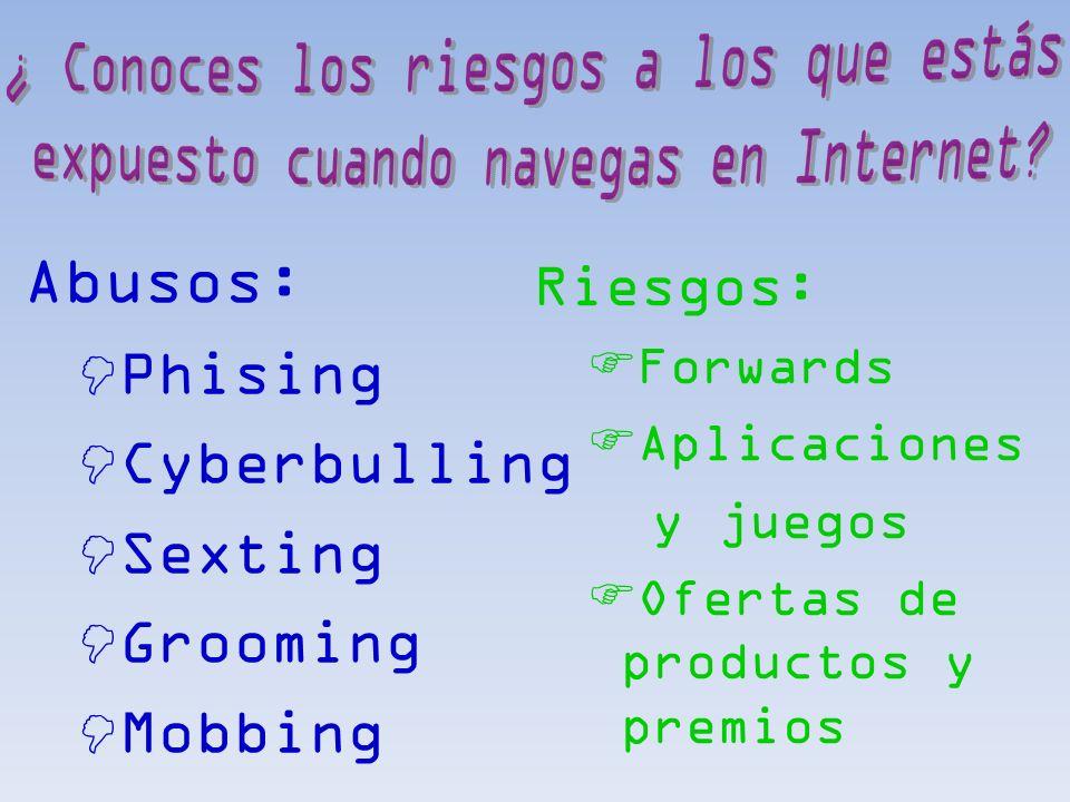 Abusos: Phising Cyberbulling Sexting Grooming Mobbing Riesgos: