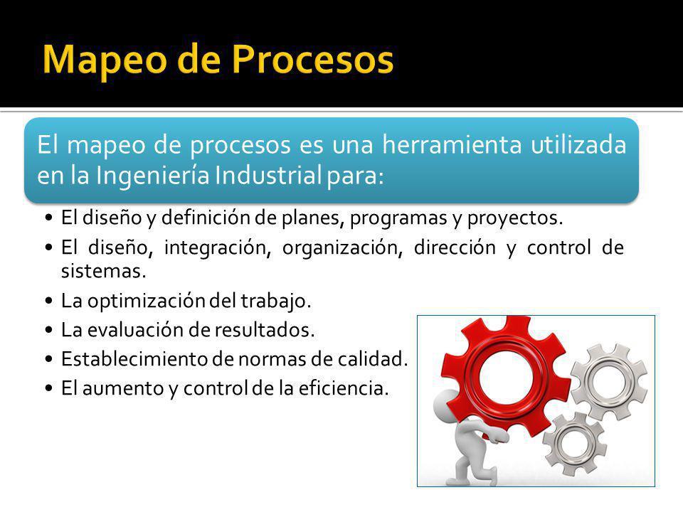 Mapeo de Procesos El mapeo de procesos es una herramienta utilizada en la Ingeniería Industrial para:
