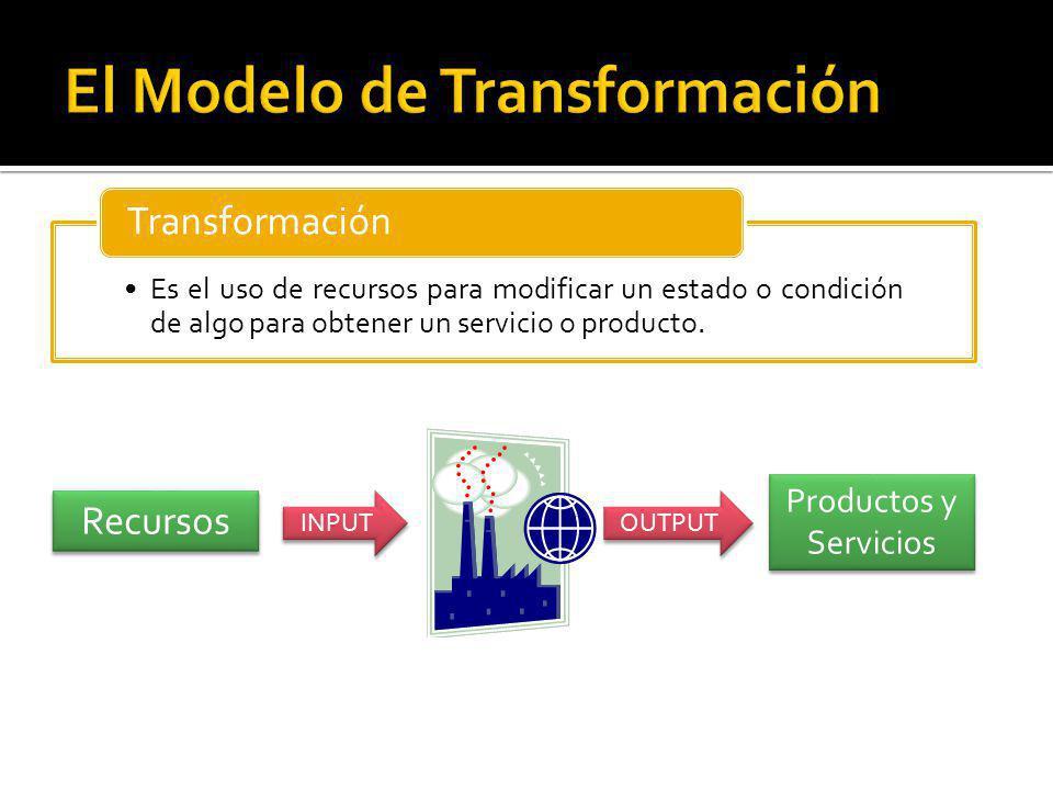 El Modelo de Transformación