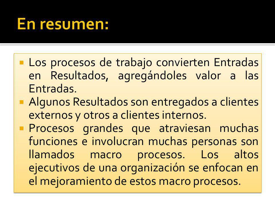 En resumen: Los procesos de trabajo convierten Entradas en Resultados, agregándoles valor a las Entradas.