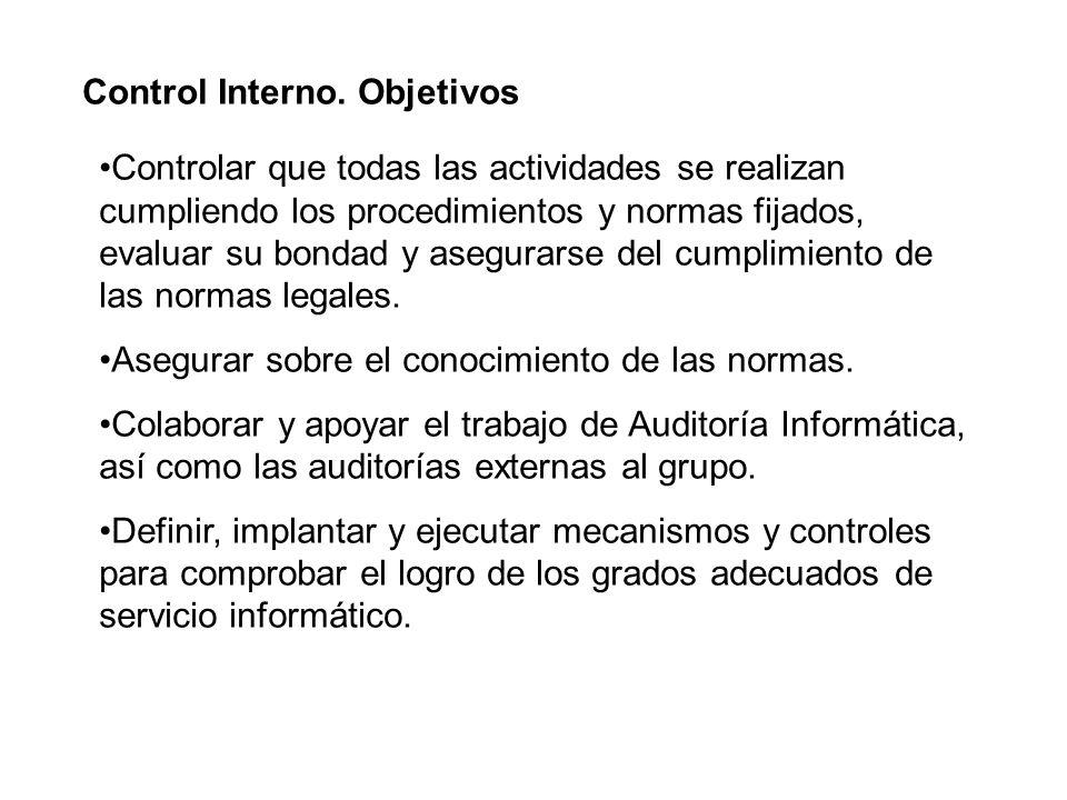 Control Interno. Objetivos