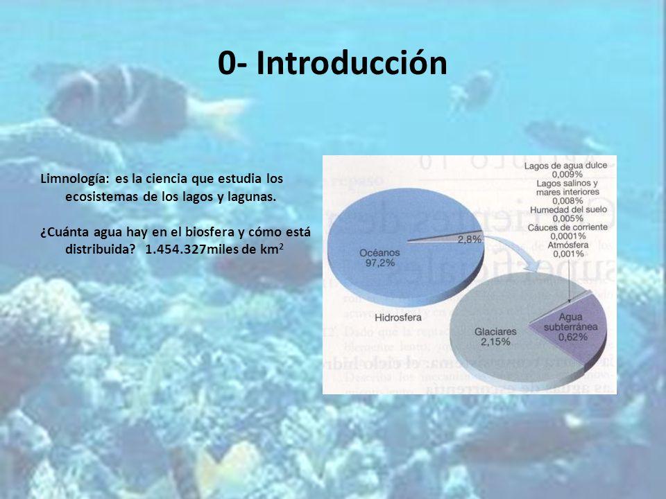 0- Introducción Limnología: es la ciencia que estudia los ecosistemas de los lagos y lagunas.