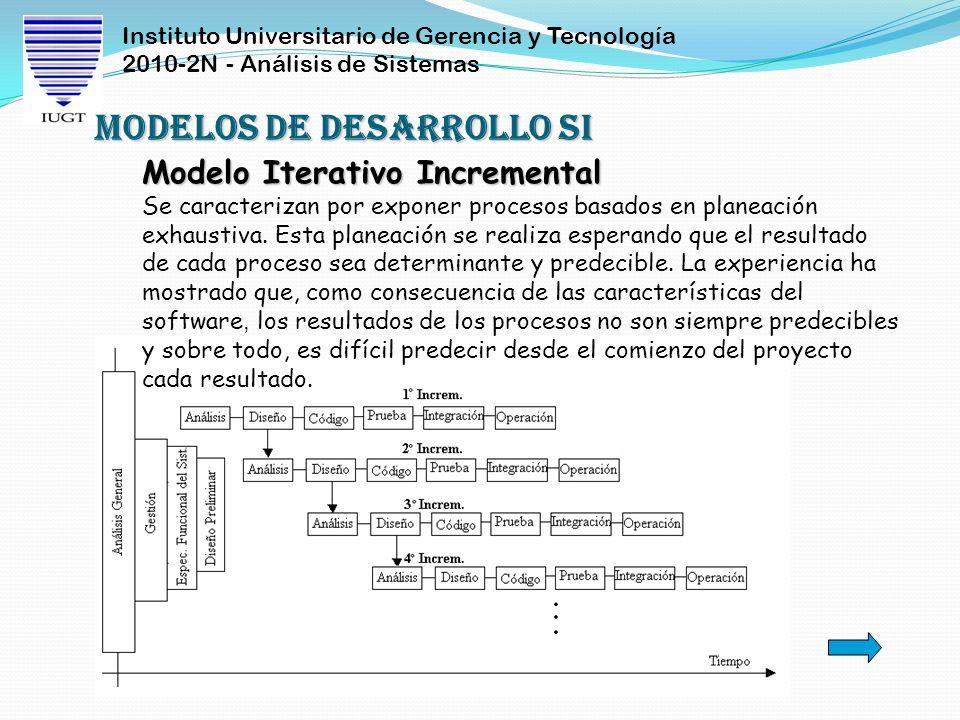 Modelos de Desarrollo SI