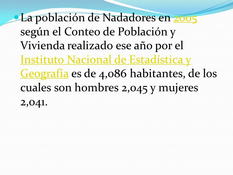 La población de Nadadores en 2005 según el Conteo de Población y Vivienda realizado ese año por el Instituto Nacional de Estadística y Geografía es de 4,086 habitantes, de los cuales son hombres 2,045 y mujeres 2,041.