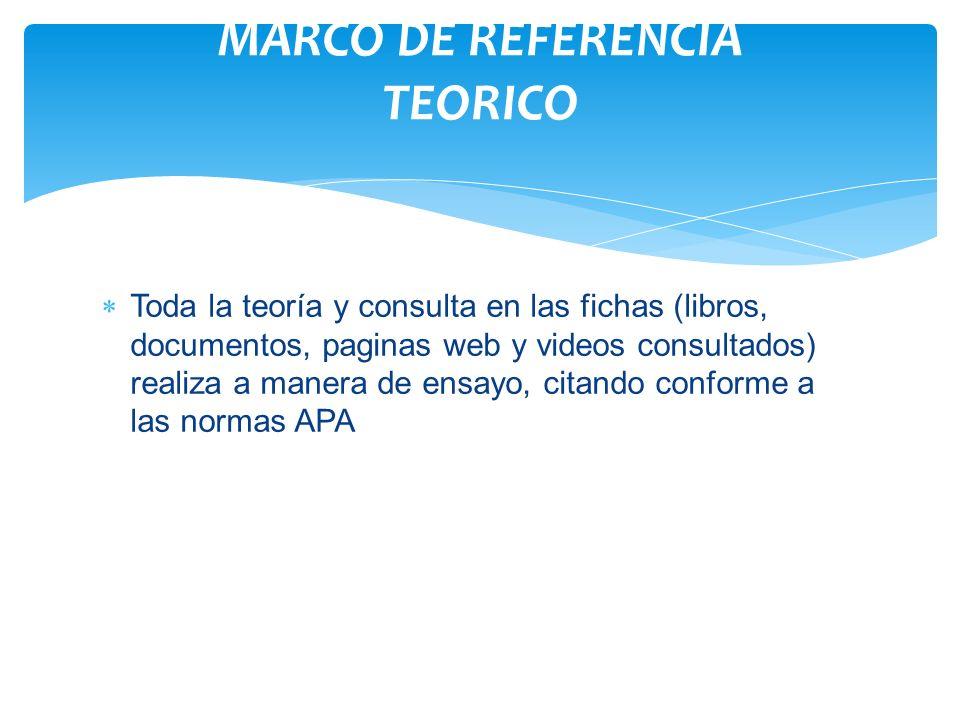 MARCO DE REFERENCIA TEORICO