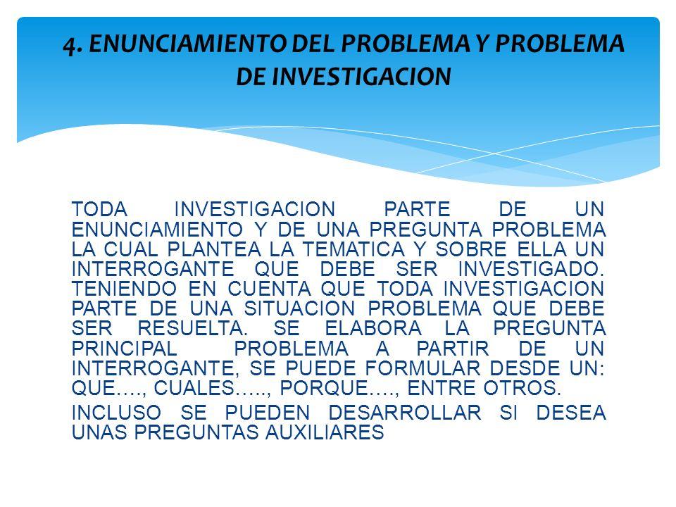 4. ENUNCIAMIENTO DEL PROBLEMA Y PROBLEMA DE INVESTIGACION