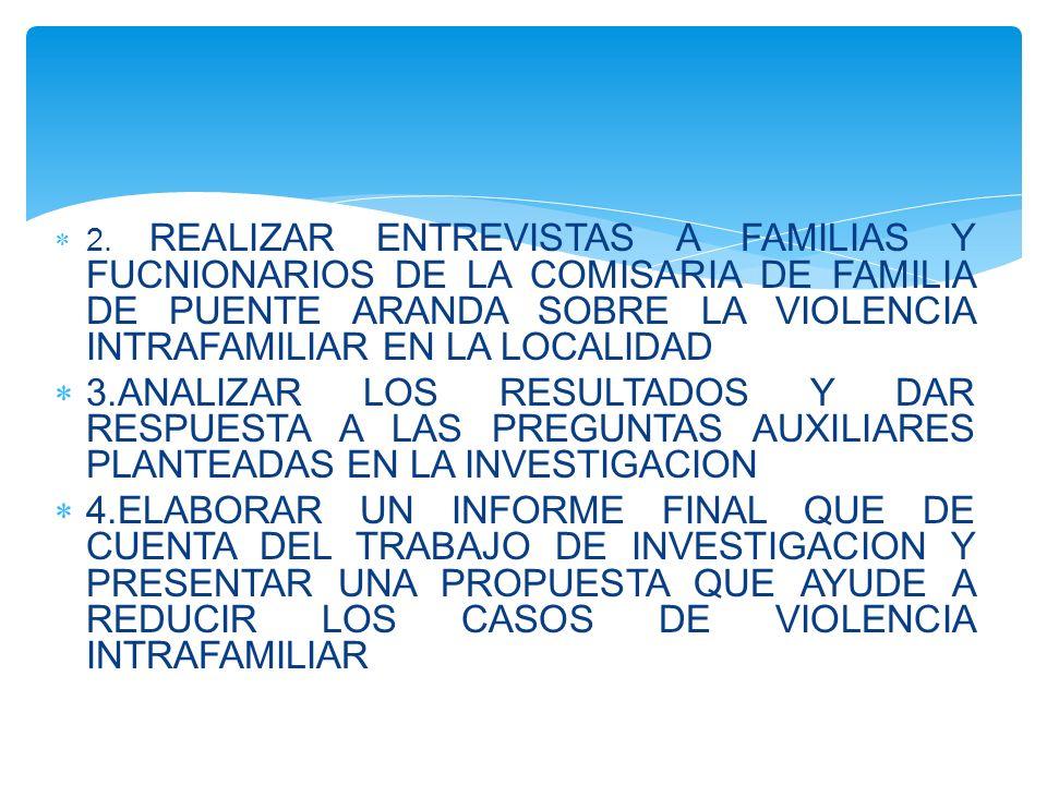2. REALIZAR ENTREVISTAS A FAMILIAS Y FUCNIONARIOS DE LA COMISARIA DE FAMILIA DE PUENTE ARANDA SOBRE LA VIOLENCIA INTRAFAMILIAR EN LA LOCALIDAD