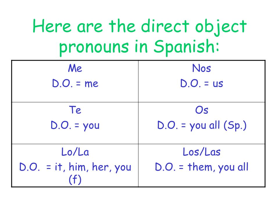 Here are the direct object pronouns in Spanish: