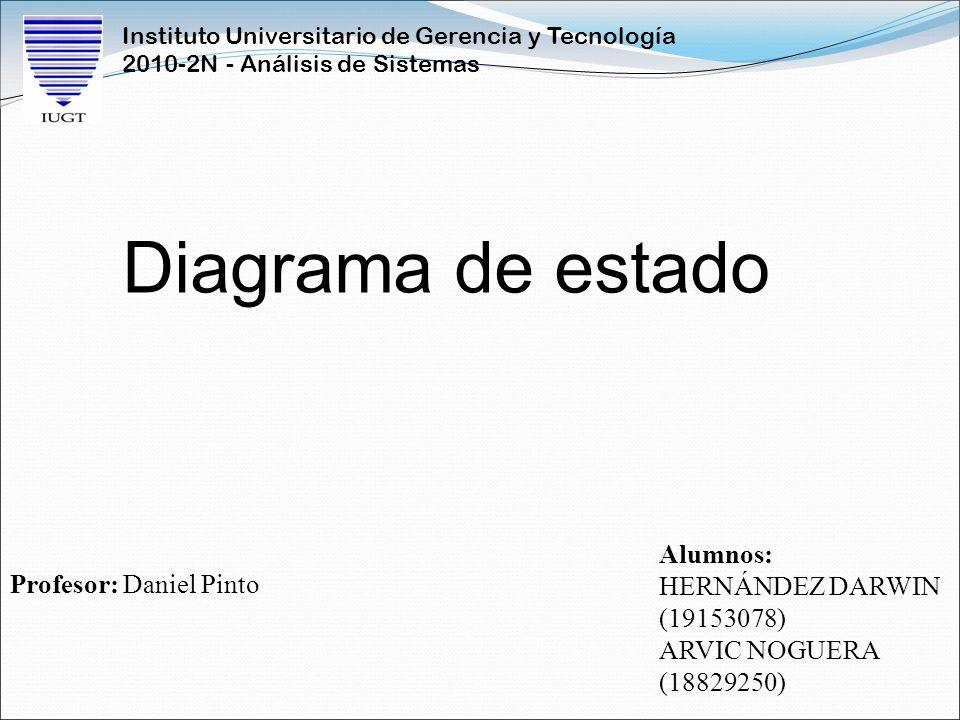 Diagrama de estado Alumnos: Hernández Darwin (19153078)