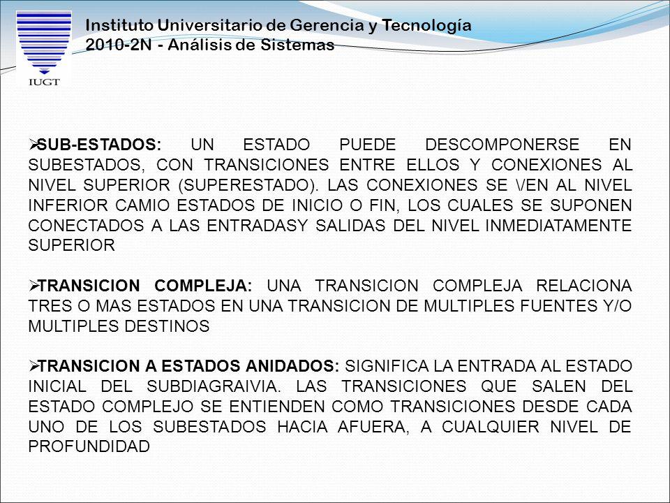 SUB-ESTADOS: UN ESTADO PUEDE DESCOMPONERSE EN SUBESTADOS, CON TRANSICIONES ENTRE ELLOS Y CONEXIONES AL NIVEL SUPERIOR (SUPERESTADO). LAS CONEXIONES SE \/EN AL NIVEL INFERIOR CAMIO ESTADOS DE INICIO O FIN, LOS CUALES SE SUPONEN CONECTADOS A LAS ENTRADASY SALIDAS DEL NIVEL INMEDIATAMENTE SUPERIOR