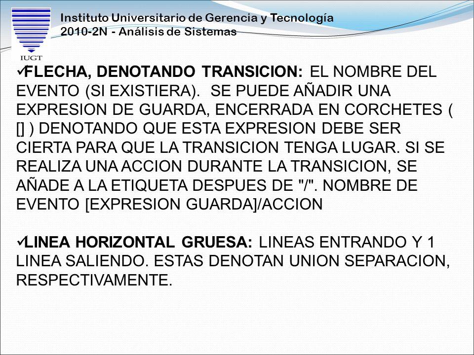 FLECHA, DENOTANDO TRANSICION: EL NOMBRE DEL EVENTO (SI EXISTIERA)