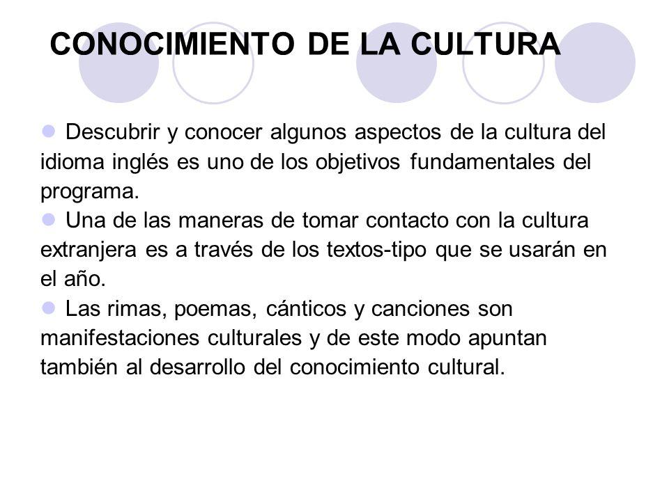 CONOCIMIENTO DE LA CULTURA