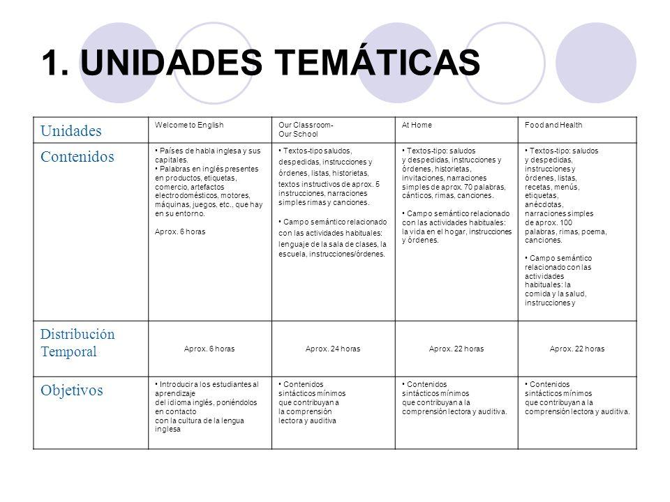 1. UNIDADES TEMÁTICAS Unidades Contenidos Objetivos