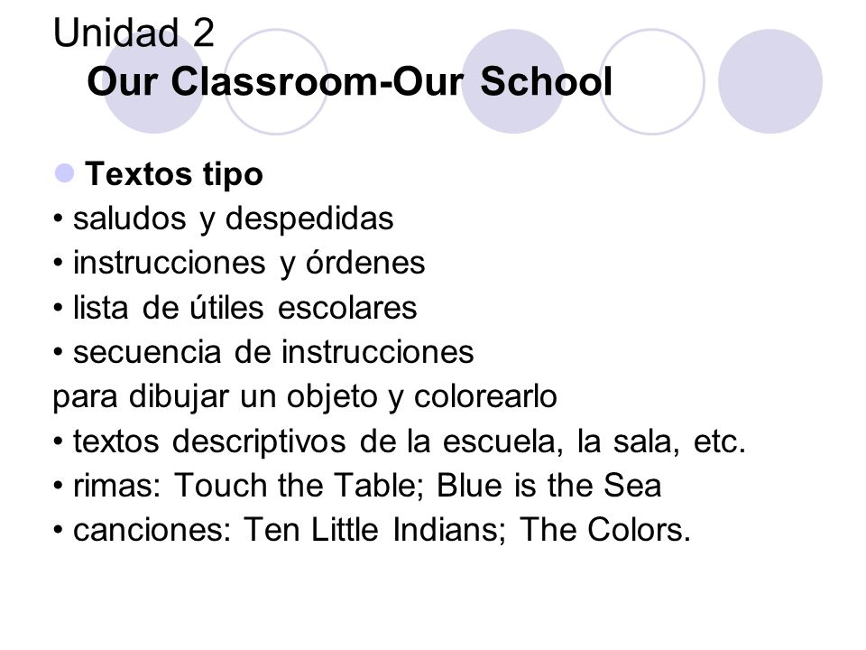 Unidad 2 Our Classroom-Our School