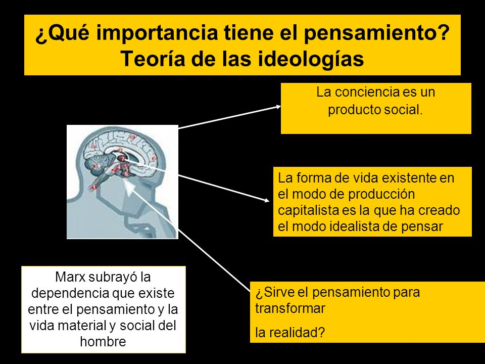 ¿Qué importancia tiene el pensamiento Teoría de las ideologías