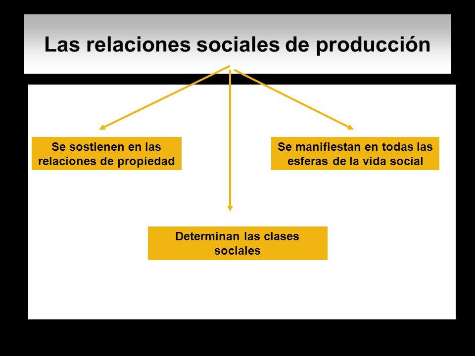 Las relaciones sociales de producción