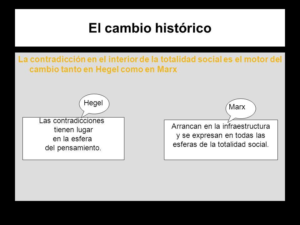 El cambio históricoLa contradicción en el interior de la totalidad social es el motor del cambio tanto en Hegel como en Marx.