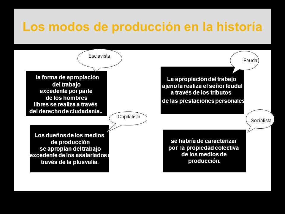 Los modos de producción en la historía