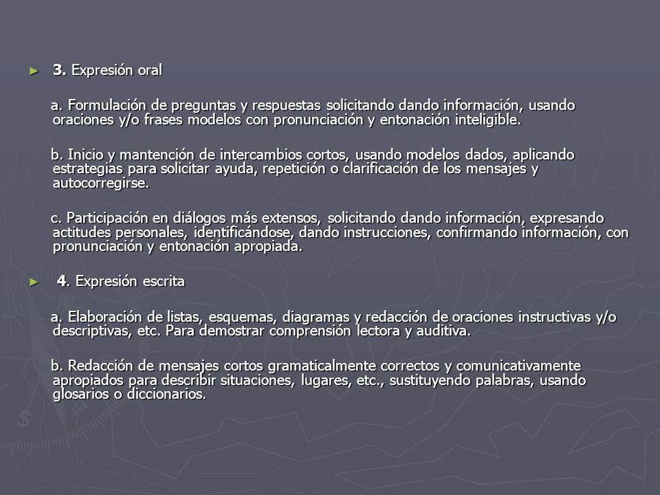 3. Expresión oral