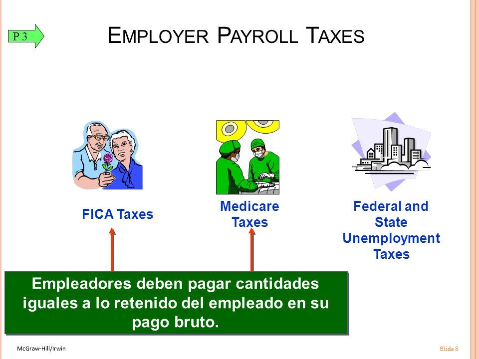 Employer Payroll Taxes